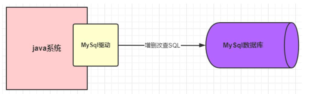 【凯哥强烈推荐】头条二面: 详解一条 SQL 的执行过程