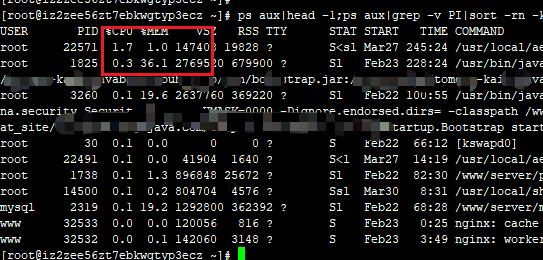 Linux 查看占用内存前10的命令