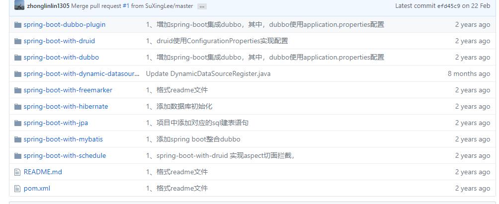 Spring-boot 集成druid数据库连接池,Spring-boot实现druid的动态数据源,Spring-boot实现定时任务schedule,spring-boot集成mybatis